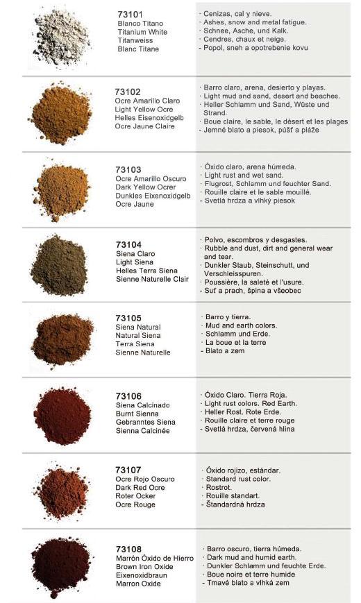 Vzorky Vallejo pigmentov