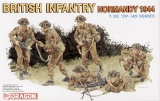 British Infantry Normandy 1944