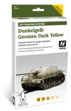 AFV Painting System - German Dark Yellow