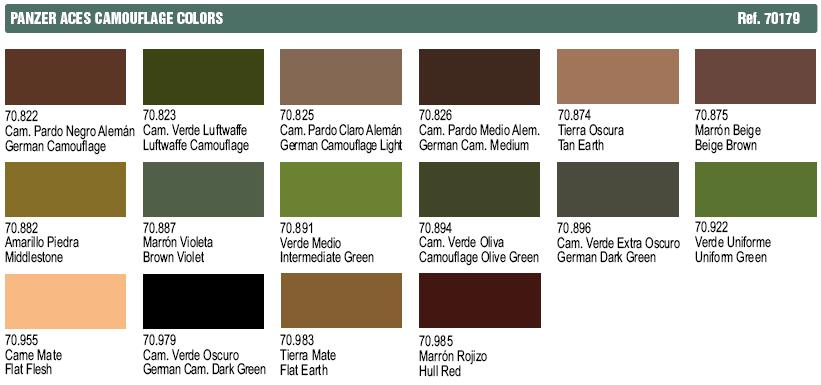 Military Paint Color Codes